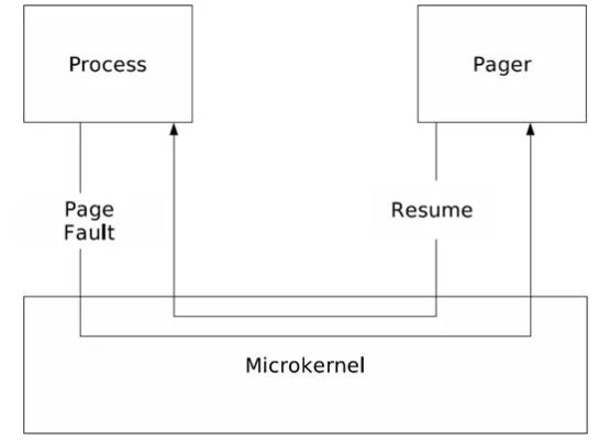 """源于""""全场景微内核分布式操作系统""""二次开发集中供热""""基于数据模型训练的分布式智能体耦合协调&数字孪生可视化系统""""(图5)"""